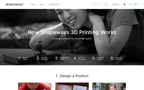 Screenshot of shapeways.com - How Shapeways 3D Printing Works - captured March 19, 2016