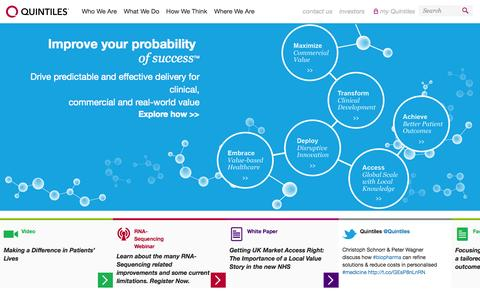 Screenshot of Home Page quintiles.com - CRO, Clinical Trial Services, Pharmaceutical Consulting - Quintiles - captured Oct. 10, 2014