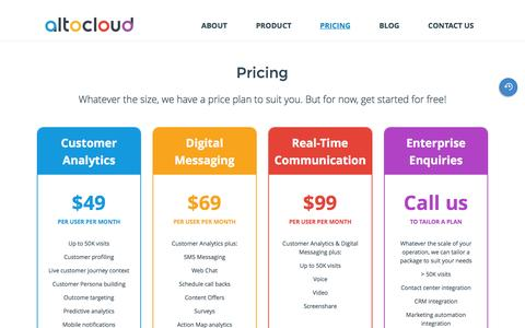 Screenshot of Pricing Page altocloud.com - Pricing - captured Dec. 25, 2015