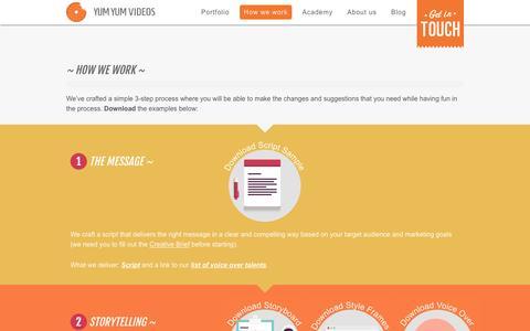 Screenshot of FAQ Page yumyumvideos.com - ~ How we work ~ - captured Jan. 23, 2016