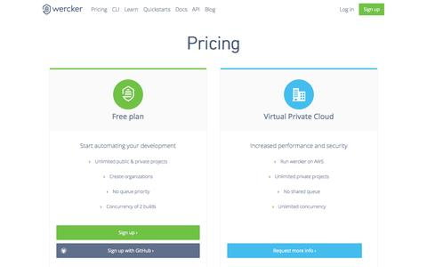 Wercker - Pricing
