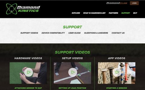 Screenshot of Contact Page Support Page diamondkinetics.com - Support - captured Jan. 7, 2016