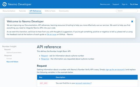 Nexmo Developer | Number Insight > API Reference