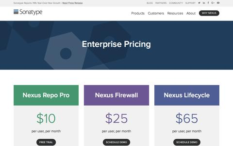 Screenshot of Pricing Page sonatype.com - Nexus – Product Pricing - captured Nov. 14, 2017