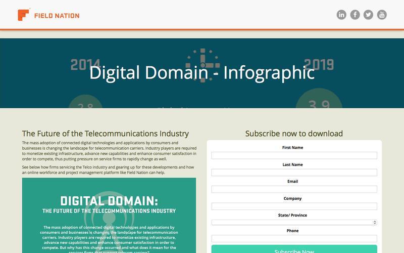 Telco Infographic