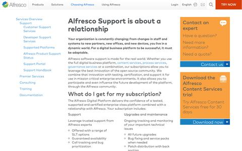 Screenshot of Support Page alfresco.com - Document Management Support and Subscription | Alfresco - captured May 22, 2019