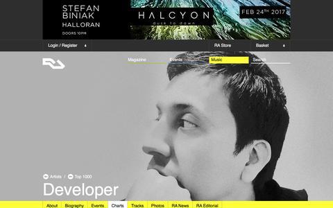 Screenshot of Developers Page residentadvisor.net - RA:  DJ Charts: Developer - February 2017 Top 10 - captured Feb. 23, 2017