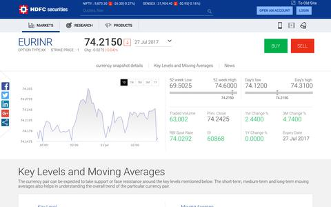 Online Stock Market Trading and Investment in India with HDFC securities