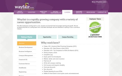 Screenshot of Jobs Page wayfair.com - Wayfair Careers - Working at Wayfair, Open Positions, Apply for a Job - captured Sept. 10, 2014