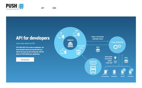 Screenshot of Developers Page pushtech.com - PUSH - Developers -  The All-in-one Mobile Communications Platform - captured Oct. 1, 2014