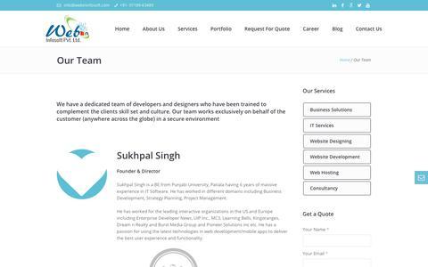 Screenshot of Team Page webininfosoft.com - Our Team - Webin Infosoft Pvt. Ltd. - captured Nov. 22, 2018
