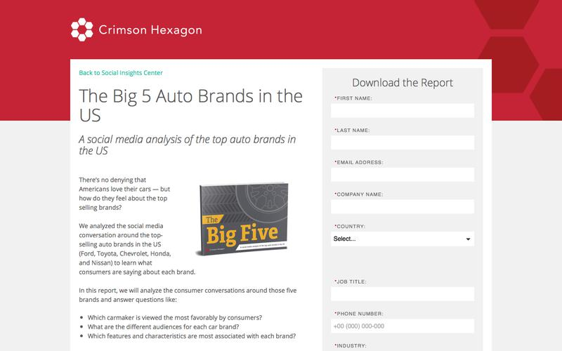 Social Analysis for Top Five US Auto Brands