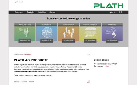 Screenshot of Products Page plath-ag.ch - Products - PLATH AG - Solutions for COMINT, EW and ICM - captured Sept. 26, 2014