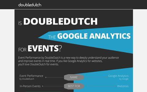 Screenshot of Landing Page doubledutch.me - DoubleDutch vs Google Analytics - captured March 22, 2016