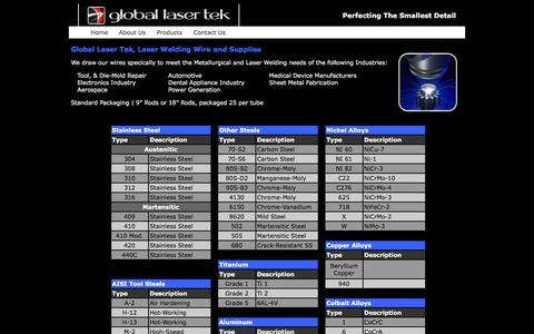 Screenshot of Products Page globallasertek.com - Global Laser Tek - Laser Welding Wire and Supplies.  Laser and Micro Welding for the Automotive, Medical/Dental, Aerospace, Mold and Die Repair Industries - captured May 19, 2017
