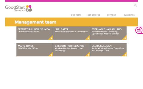 Screenshot of Team Page goodstartgenetics.com - Meet Our Management Team | Good Start Genetics - captured July 4, 2016