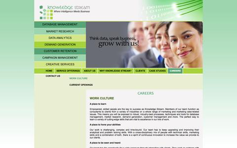 Screenshot of Jobs Page knowledgestream.in - Knowledge Stream - Where Intelligence Meets Business - captured Oct. 6, 2014