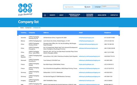 Screenshot of Locations Page linpacpackaging.com - Company list | LINPAC Packaging - captured July 9, 2016