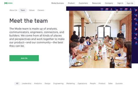 Screenshot of Team Page mode.com - Meet the team | Mode - captured Jan. 21, 2019
