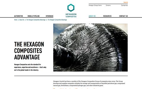 Screenshot of About Page hexagonlincoln.com - The Hexagon Composites Advantage - Hexagon Lincoln - captured July 14, 2016