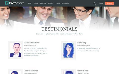Screenshot of Testimonials Page piktochart.com - Testimonials - Piktochart Infographics - captured July 21, 2014