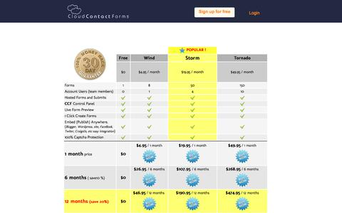 Screenshot of Pricing Page cloudcontactforms.com - Pricing and Features - Cloud Contact Forms - captured July 1, 2017