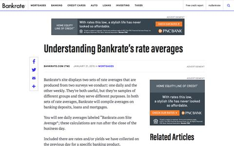 Understanding Bankrate's Rate Averages