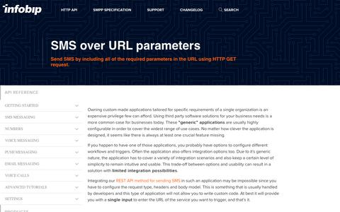 SMS over URL parameters