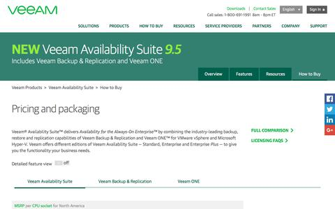 Buy Veeam Availability Suite – Pricing and Packaging