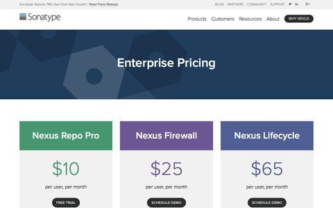 Screenshot of Pricing Page sonatype.com - Nexus – Product Pricing - captured Jan. 2, 2018