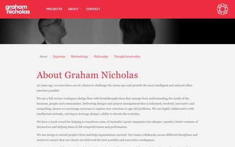 Screenshot of About Page grahamnicholas.com.au - About - Graham Nicholas - captured Dec. 13, 2015