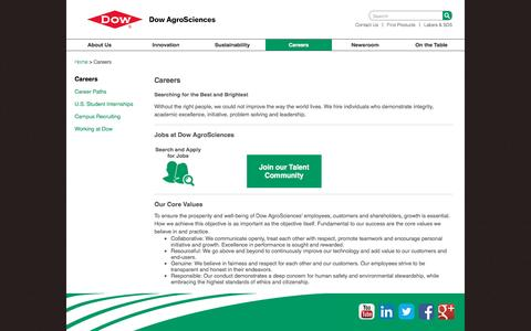Screenshot of Jobs Page dowagro.com - Careers | Dow AgroSciences - captured Nov. 24, 2016