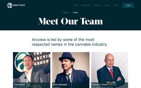 Screenshot of Team Page arcviewgroup.com - Meet Our Team   The Arcview Group - captured Oct. 17, 2017