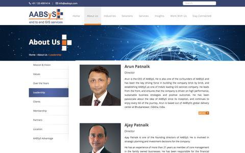 Screenshot of Team Page aabsys.com - Leadership - AABSyS - captured Oct. 6, 2017