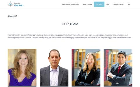 Screenshot of Team Page instantchemistry.com - Our Doctors and Professionals Team, Relationship Tests - captured Nov. 26, 2016