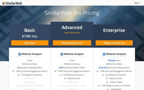 Screenshot of Pricing Page similarweb.com - SimilarWeb PRO Pricing - captured Nov. 16, 2015
