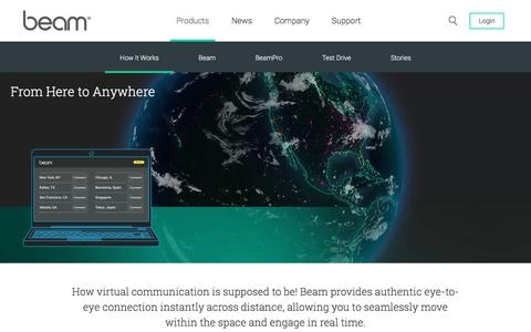 Screenshot of Products Page suitabletech.com - How It Works - Beam - captured Oct. 2, 2017