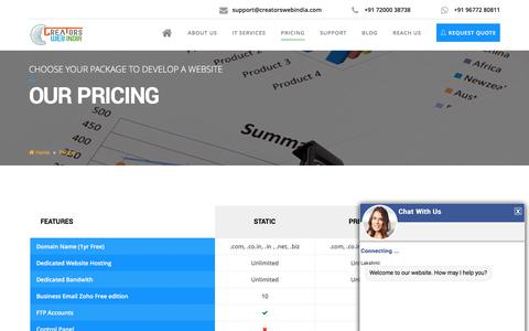 Screenshot of Pricing Page creatorswebindia.com - Affordable Web Design Packages   Cheap Web Design Company Chennai - captured July 23, 2018
