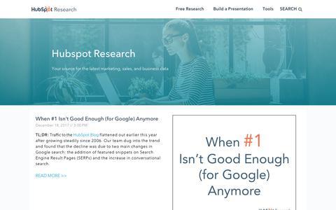 Screenshot of hubspot.com - HubSpot Research | Reports - captured Jan. 2, 2018