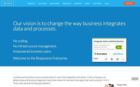 Screenshot of About Page azuqua.com - About | Azuqua - captured Dec. 4, 2015