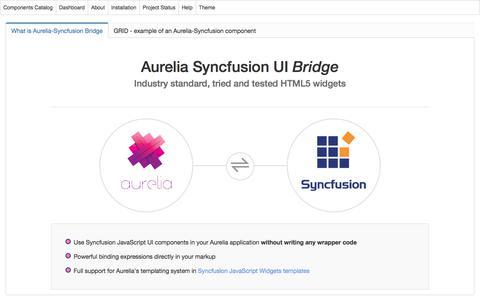 About   Essential JS 1 for Aurelia