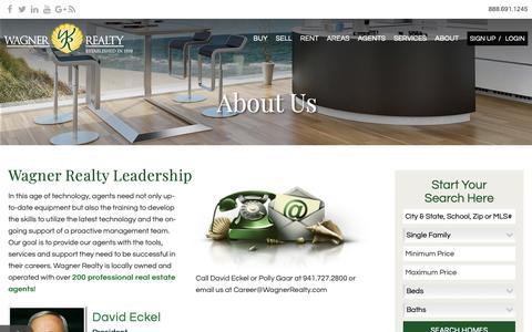 Screenshot of Team Page wagnerrealty.com - Wagner Realty Leadership - captured Nov. 7, 2018