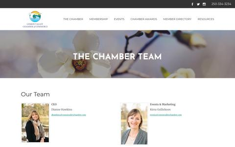 Screenshot of Team Page comoxvalleychamber.com - Our Team - Comox Valley Chamber of Commerce | Courtenay, BC - captured Nov. 22, 2018