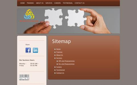 Screenshot of Site Map Page anovagroups.com - Anova Groups - Home - captured Dec. 25, 2015