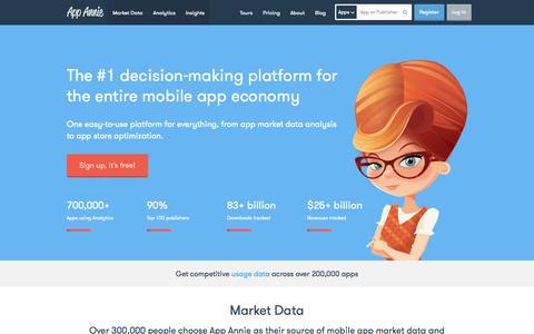 Screenshot of Home Page appannie.com - App Annie - The App Analytics and App Data Industry Standard - captured May 6, 2015