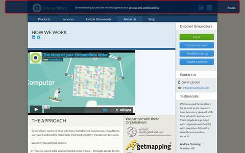 Screenshot of About Page groundsure.com - How We Work | GroundSure - captured Sept. 30, 2014