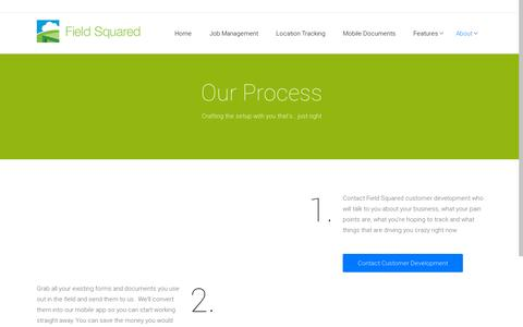 Screenshot of Signup Page fieldsquared.com - Field Squared |   Our Process - captured July 19, 2014