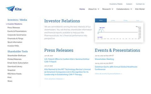Kite Pharma | Investor Relations