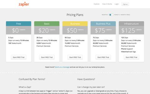Screenshot of Pricing Page zapier.com - The best apps. Better together. - Zapier - captured Oct. 10, 2014