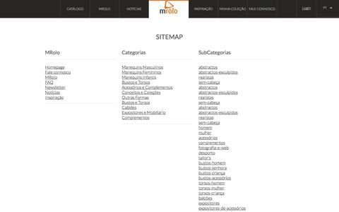 Screenshot of Site Map Page mrolo.com - Mrolo - captured Nov. 2, 2014